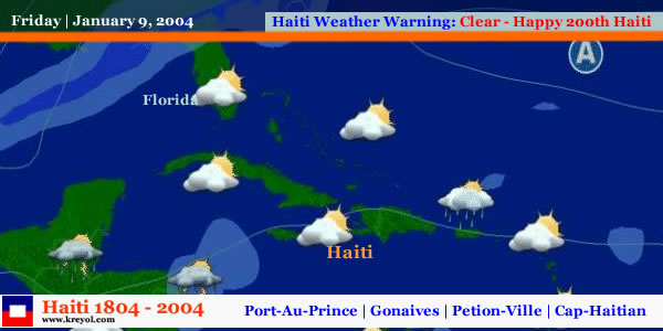 to Carib Weather